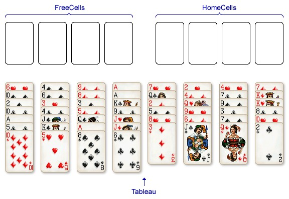 FreeCell Card Layout