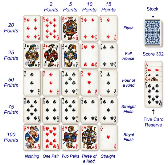 5 card draw poker winning hands order