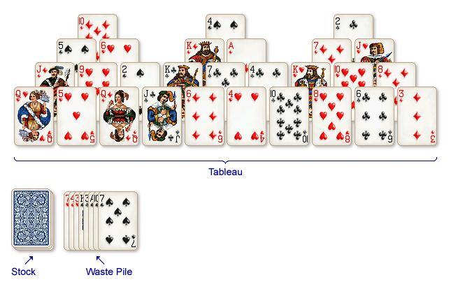 Tri-Peaks Card Layout