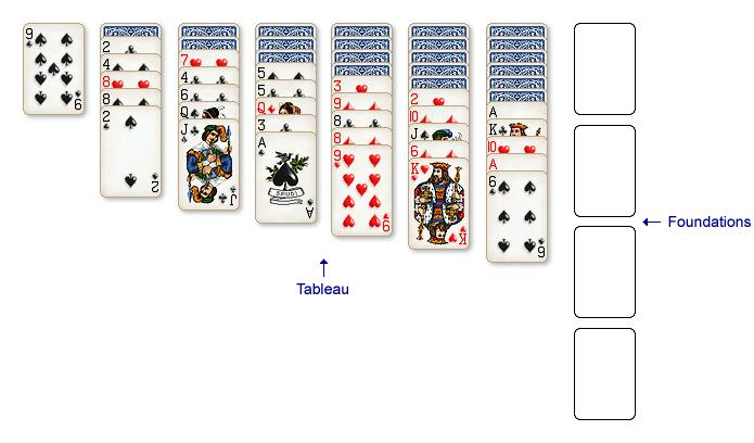 Yukon Card Layout